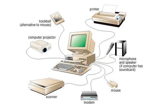 Perangkat Peripheral (periferal) adalah Perangkat keras (hardware) yang terhubung dengan komputer bisa juga dinamakan sebagai perangkat tambahan yang digunakan untuk keperluan tertentu.